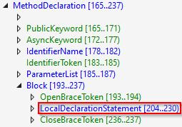 "The ""shortcut"" block"